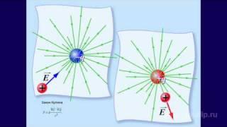 Электрический заряд и закон Кулона