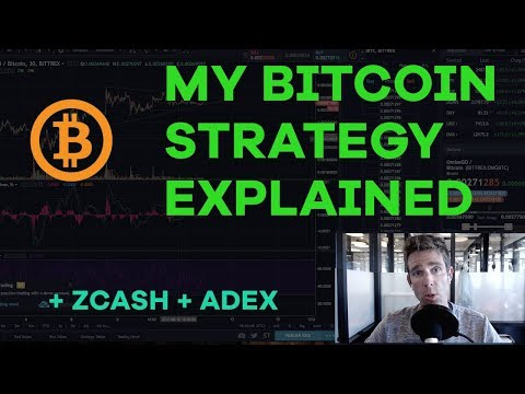 My Bitcoin Strategy, Zcash Pumps, AdEx Price Calls, Dev updates, Bittrex Listings - CMTV Ep57