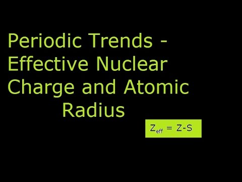 Periodic Trends - Effective Nuclear Charge and Atomic Radius