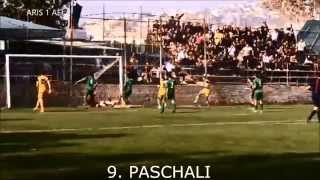 stefanos paschali highlights ael limassol fc