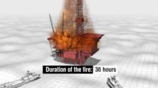 Drilling rig  Deepwater Horizon