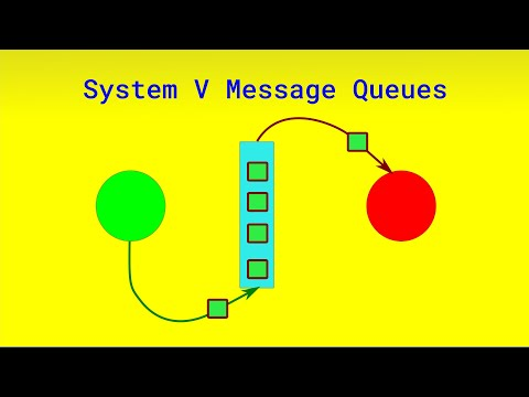 System V message queues in Linux | SoftPrayog