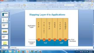 02 CCNA 200 120 CCNA Routing and Switching TCP & OSI Layers By Eng Abdulaziz Al attar   Arabic