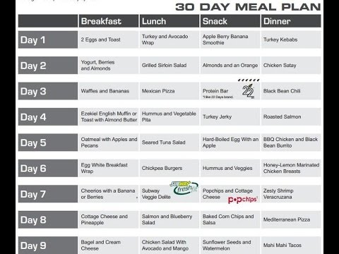 jillian michael s 30 day shred diet plan week one plan youtube