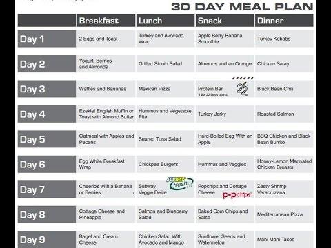 Jillian Michael\u0027s 30 day shred diet plan# week one plan - YouTube