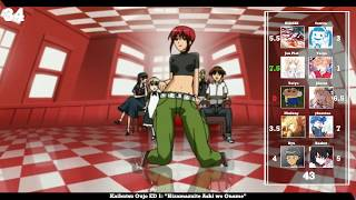 Top 45 Ali Project Anime Songs (Party Rank) YouTube Videos