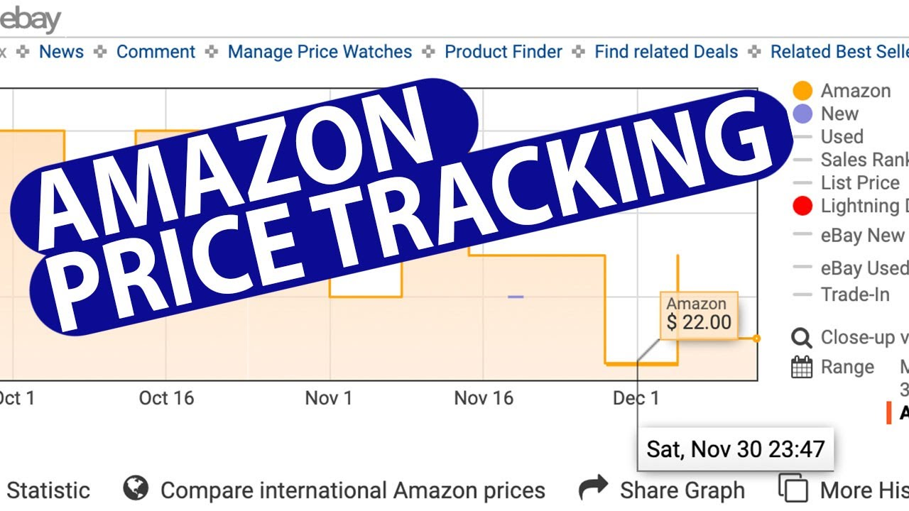how to track prices on amazon