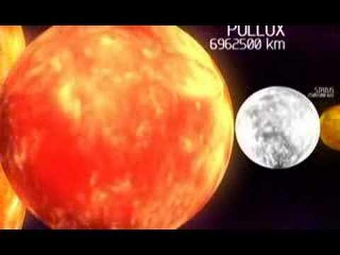 Stars & Planets relative sizes - YouTube