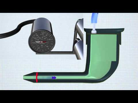 How it Works Pitot-Static System