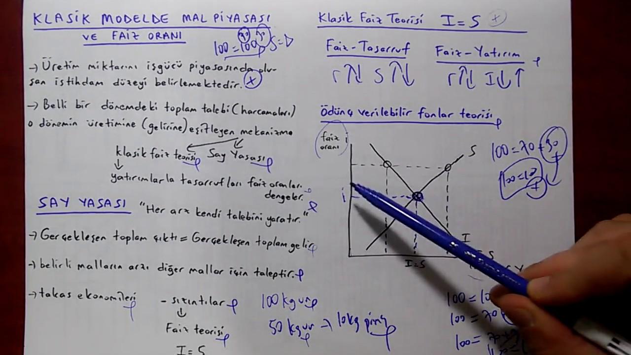 Aöf Makro Iktisat Klasik Ve Keynesyen Iktisat 2 Kısım Youtube