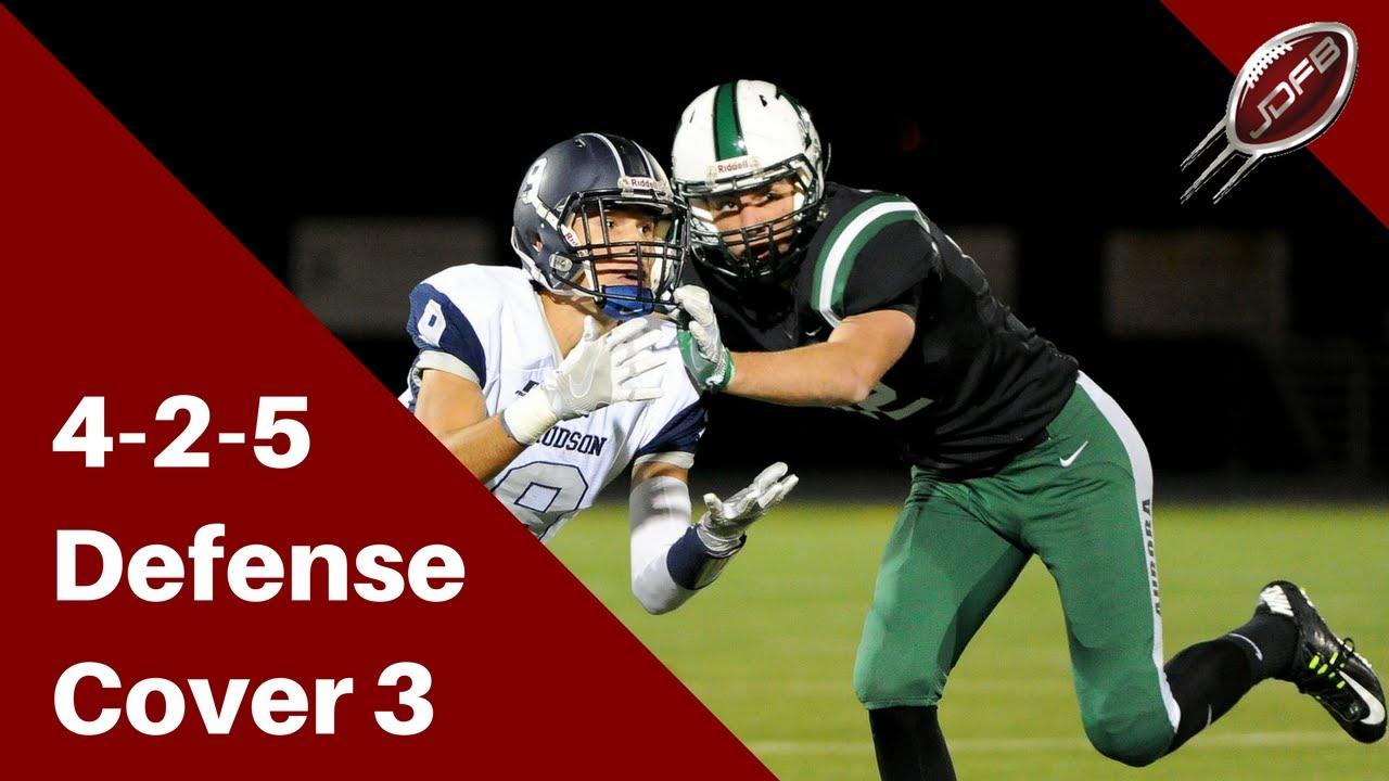 The 5 Defensive Schemes That Dominate Joe Daniel Football