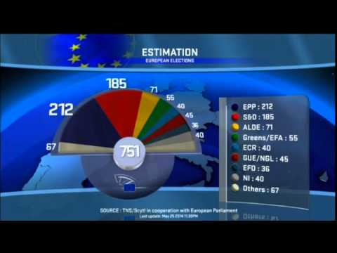LIVE European Elections 2014  -  first official European results