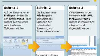 Multimedia in PowerPoint - Video in PowerPoint einbinden