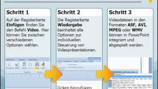 Multimedia in PowerPoint - Video in PowerPoint einbinden