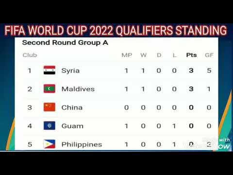 FIFA world cup 2022 Asian qualifiers ; Singapore ; Philippines ; India ; UAE ; Qatar ; Iran