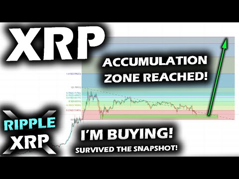 ACCUMULATION ZONE REACHED on the Ripple XRP Price Chart as Flare SPARK SNAPSHOT Passes