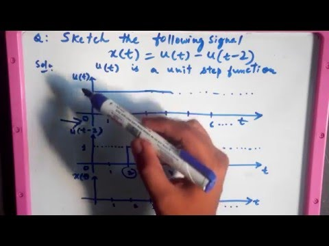 how to sketch the continuous time signal