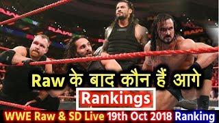 हार गये Roman Reigns - WWE Monday Night Raw & SD Live 19th Oct 2018 Rankings! Dean Ambrose vs Shield