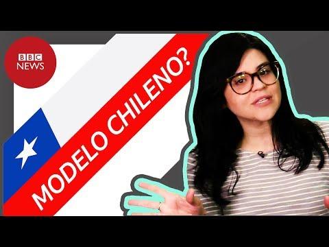 Lições do Chile