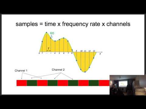 Basic sound processing in Common Lisp (Dmitry Petrov)