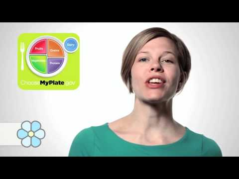 More on MyPlate