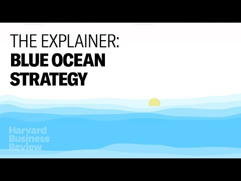 The Explainer: Blue Ocean Strategy