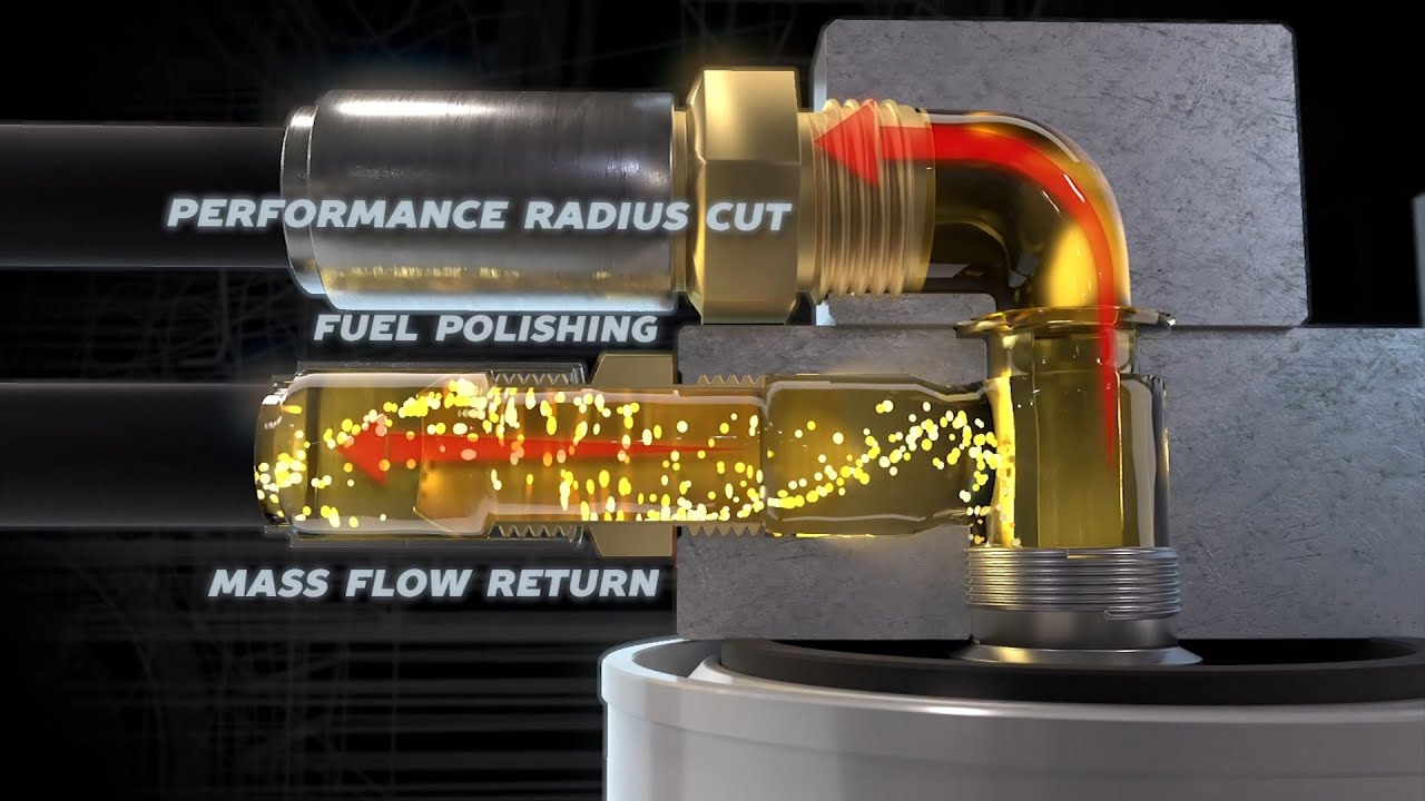 Diesel Fuel Systems | Diesel Fuel Filters | Diesel Fuel Pump