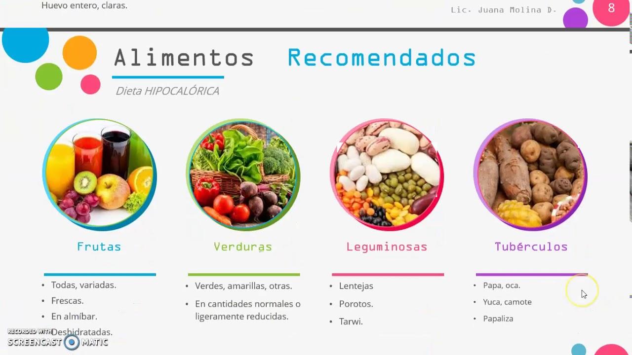 dieta hipercalorica