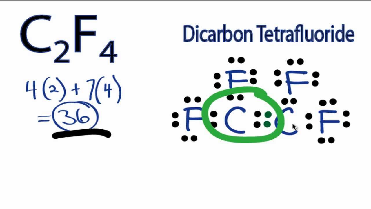 How To Make An Electron Dot Diagram Three Way Switch Two Lights C2f4 Lewis Structure: Draw The Structure For - Youtube