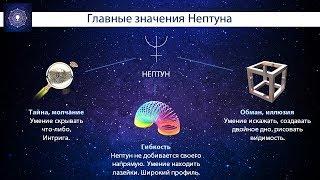 Курс НАТАЛЬНАЯ АСТРОЛОГИЯ, Модуль 1, урок 11. Бесплатный предпросмотр отрывка.