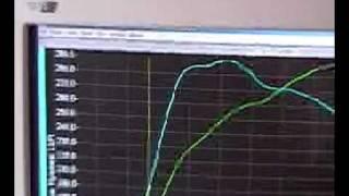 APR Stage 3 1.8T GTI Dyno Pull