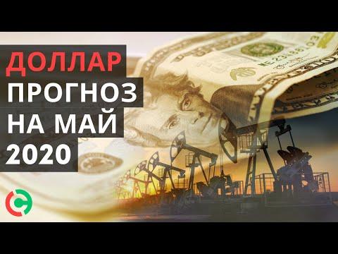 Курс Доллара: Прогноз на Май 2020 | Теханализ Currency.com