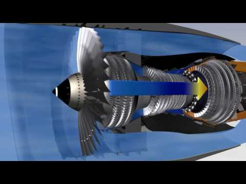 How a CFM56 Engine Works