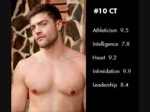 MTV The Challenge Greatest Male Competitors