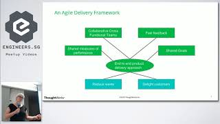 Scaled Agile Delivery Framework with Joanne Molesky - ThoughtWorks Talks Tech