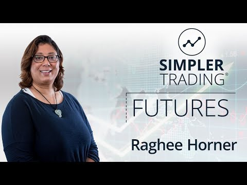 Futures: Daytrading Bitcoin Futures (part 1)