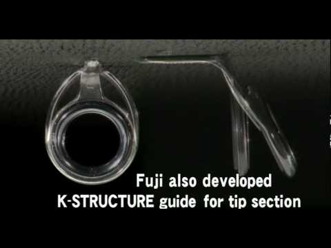 Fuji's K-Series Tangle Free Guides