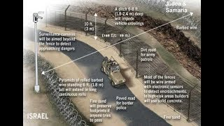Israel Sprays Pesticides on its Border Wall with Gaza  Strip
