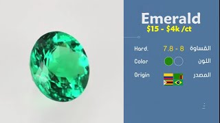 جميع أنواع الأحجار الكريمة مع أسعارها 💰