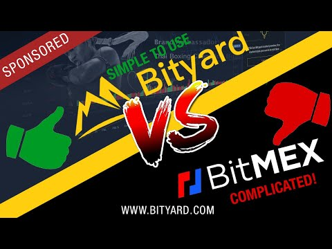 Bitmex Alternative: Bityard A Simple To Use US Regulated Crypto Exchange