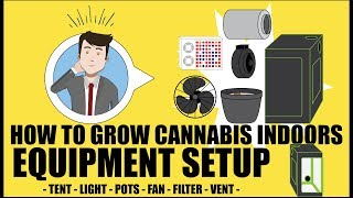 Equipment Setup Guide - How to grow marijuana course for dummies - Growing Cannabis Indoors 101