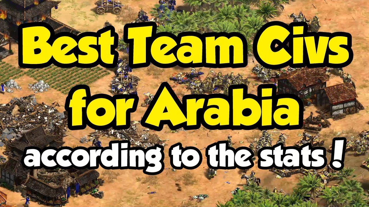 Best Civs for Arabia Team Games (AoE2 DE)