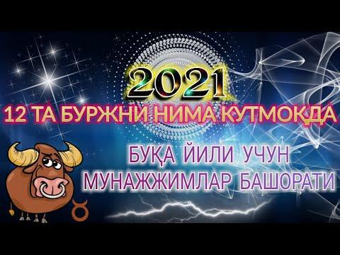 2021 йил Барча Буржлар учун Мунажжимлар Башорати