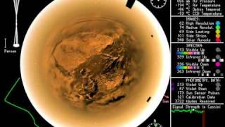 Huygens Landing on Titan