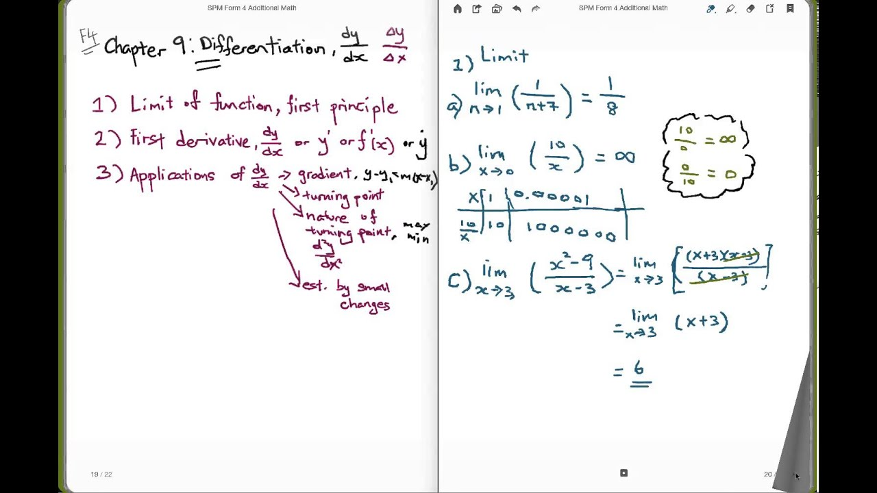 SPM F4 Chapter 9 - Differentiation (Part 1 of 3)