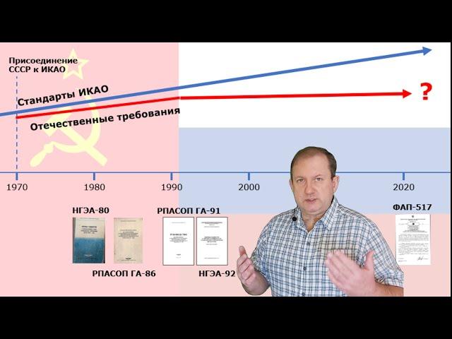 Мифы РПАСОП. Россия дальше от стандартов ИКАО чем СССР 30 лет назад.