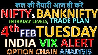 Bank Nifty & Nifty tomorrow 4th February 2020 Daily Chart Analysis SIMPLE ANALYSIS POWERFUL RESULTS