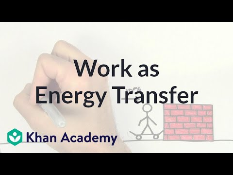 Work as the transfer of energy | Work and energy | Physics | Khan Academy