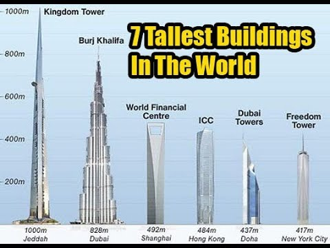 7 Tallest Buildings In The World