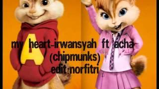 My heart-irwansyah ff acha(chipmunks)
